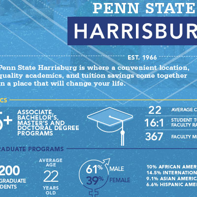 Example image: A slice image of part of a infographic of the Penn State Harrisburg campus with shield outline